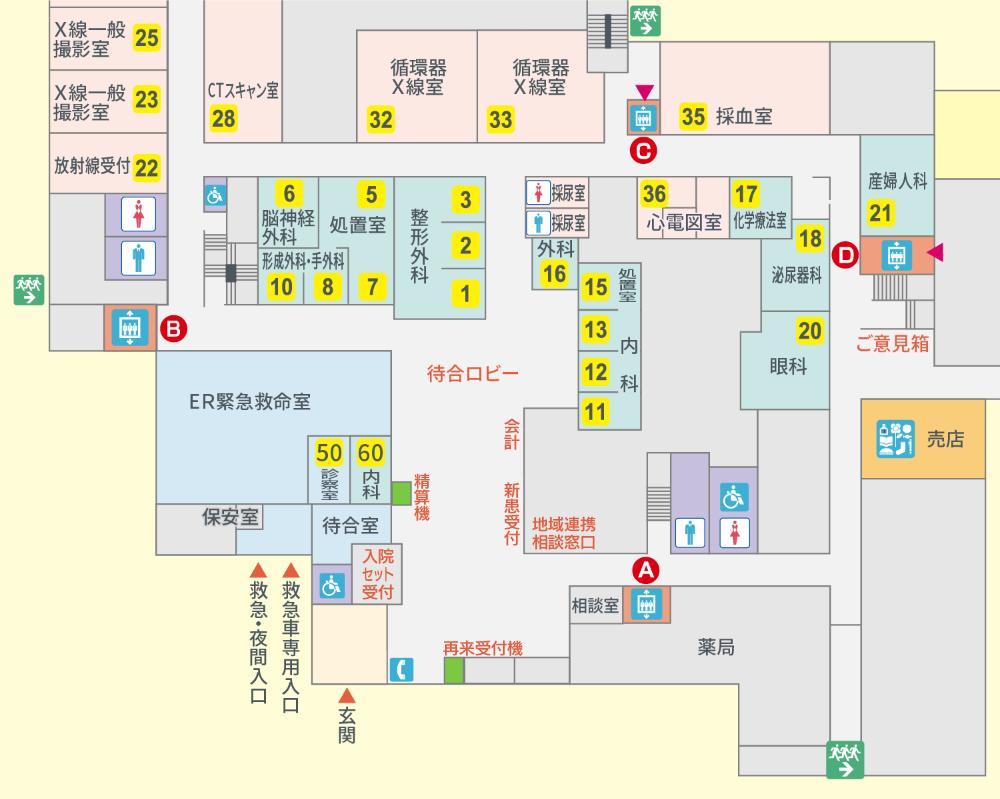 外来診察室の配置図